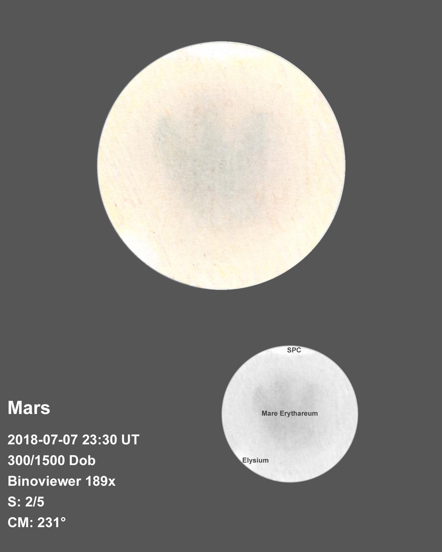 Mars (2018-07-07)