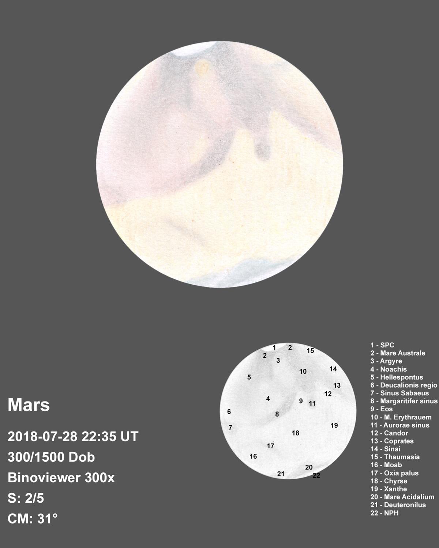 Mars (2018-07-28)
