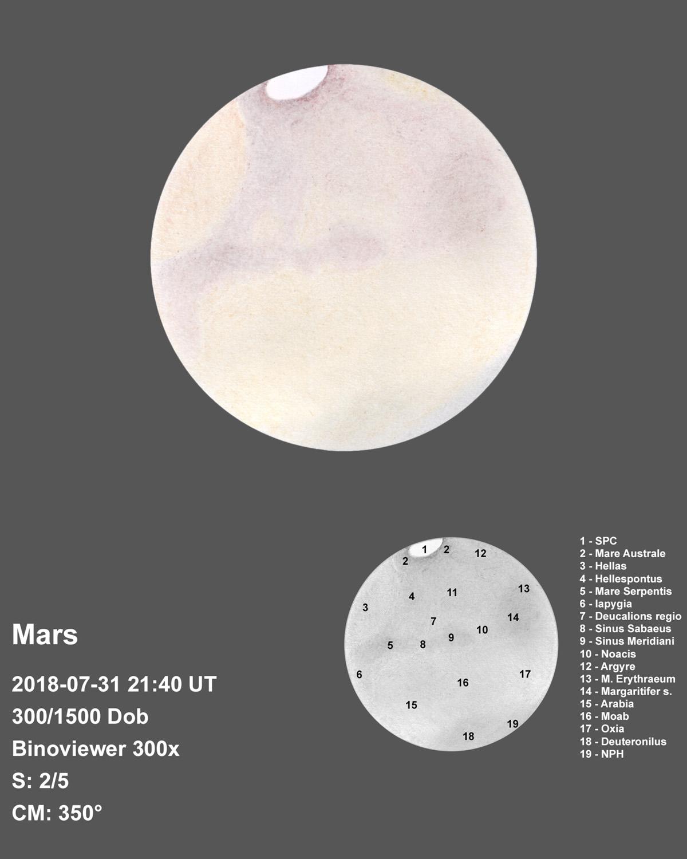 Mars (2018-07-31)