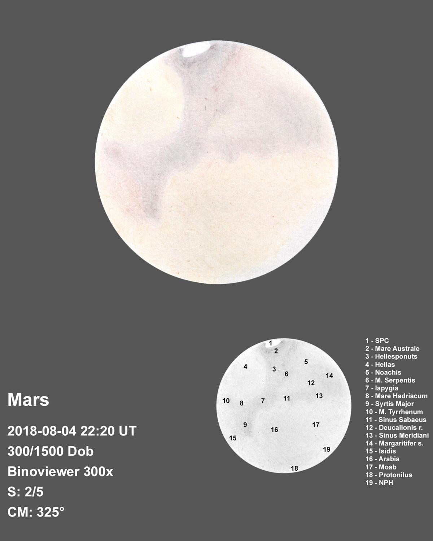 Mars (2018-08-04)