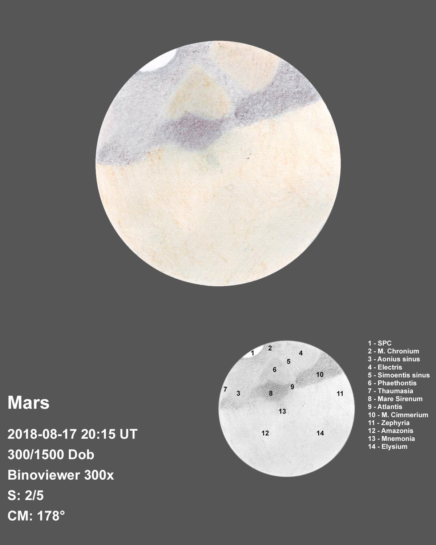 Mars (2018-08-17)