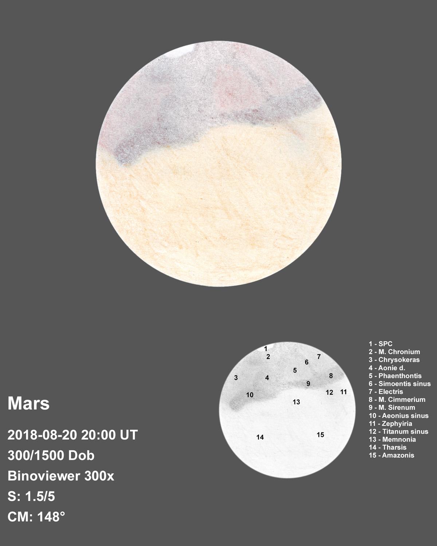 Mars (2018-08-20)