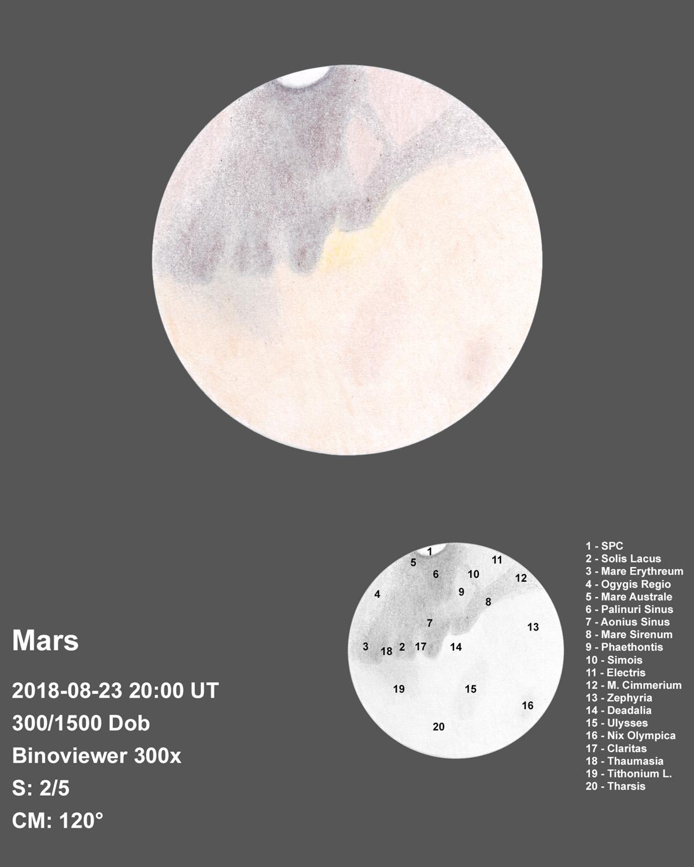 Mars (2018-08-23)
