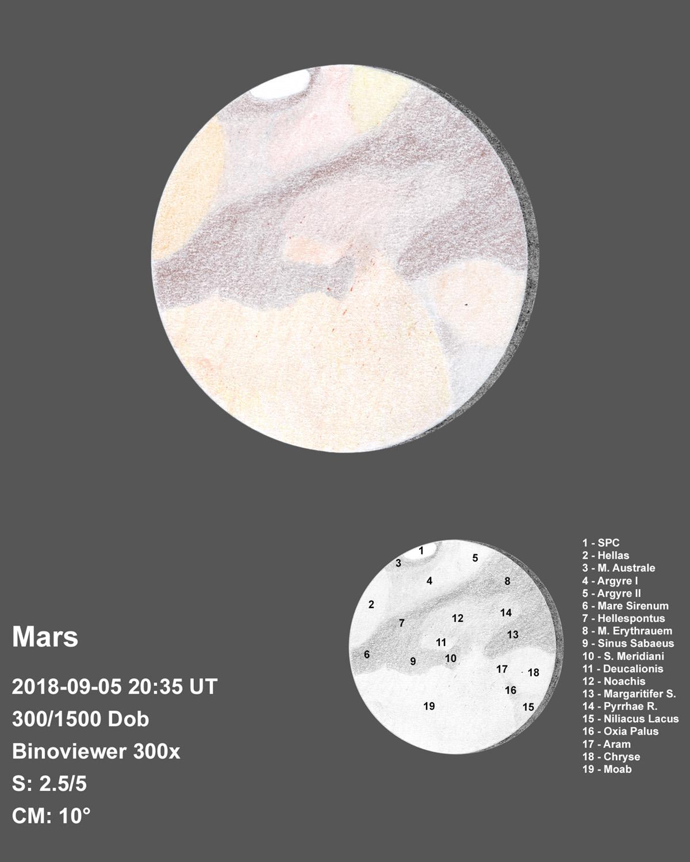 Mars (2018-09-05)