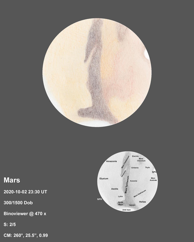 Mars 2020-10-02 23:30UT