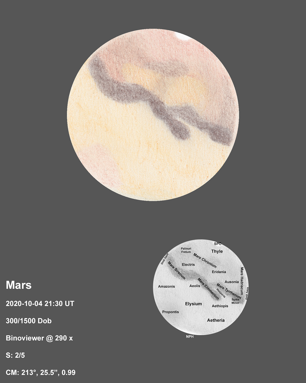 Mars 2020-10-04 21:30UT
