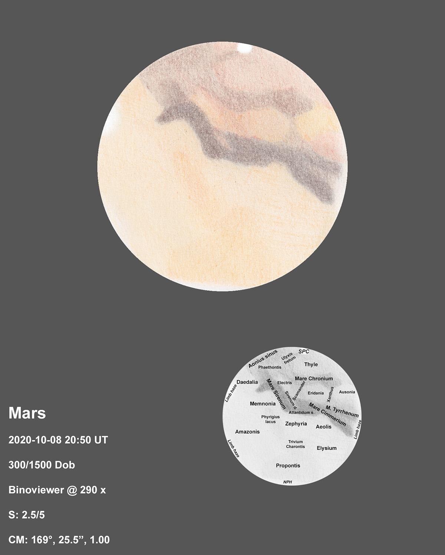 Mars 2020-10-08 20:50UT