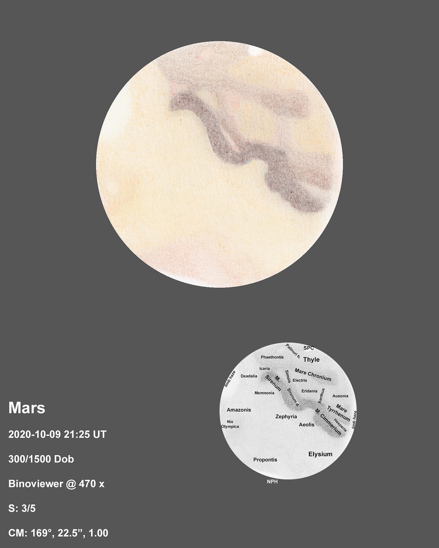 Mars 2020-10-09 21:25UT