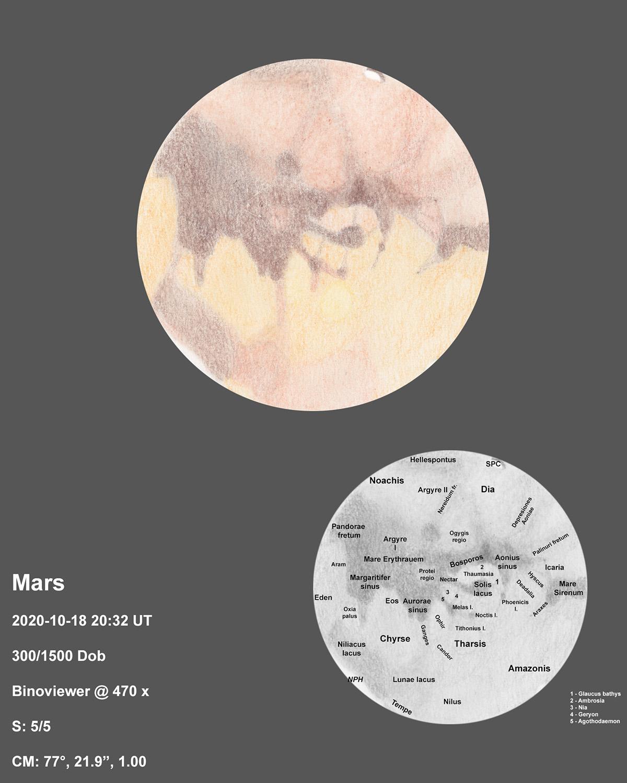 Mars 2020-10-18 20:32UT
