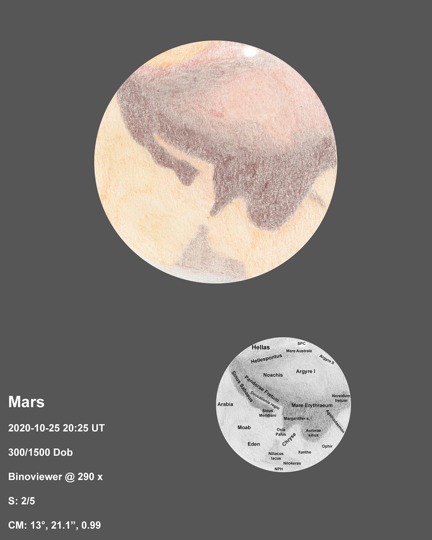 Mars 2020-10-25 20:25UT