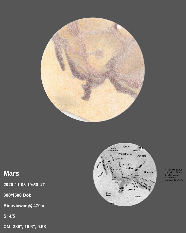 Mars 2020-11-03 19:50UT