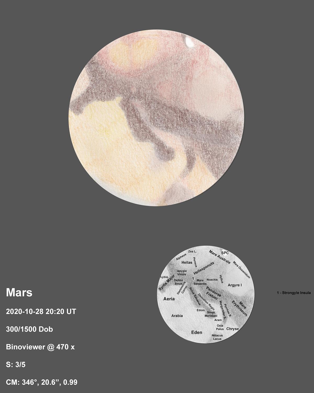 Mars 2020-10-28 20:20UT