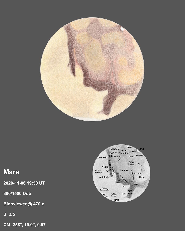 Mars 2020-11-06