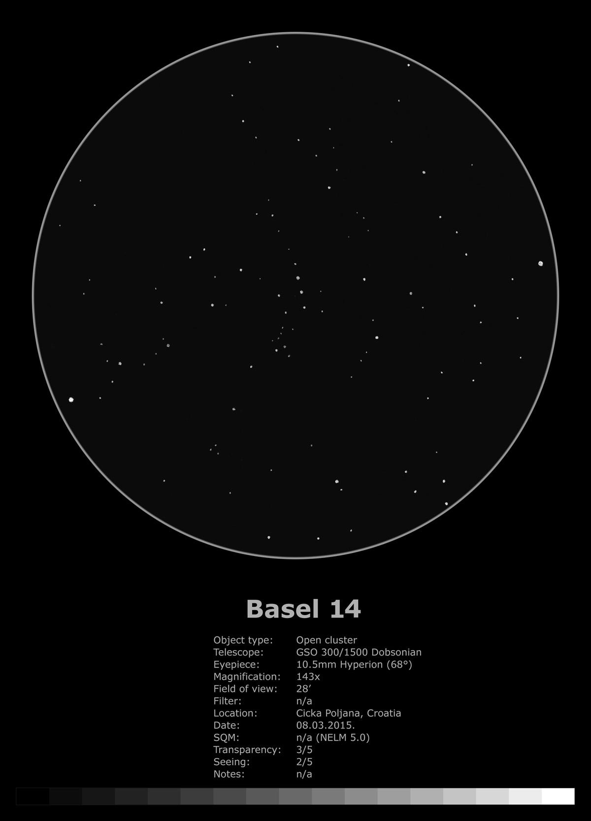 Basel 14 (2013)