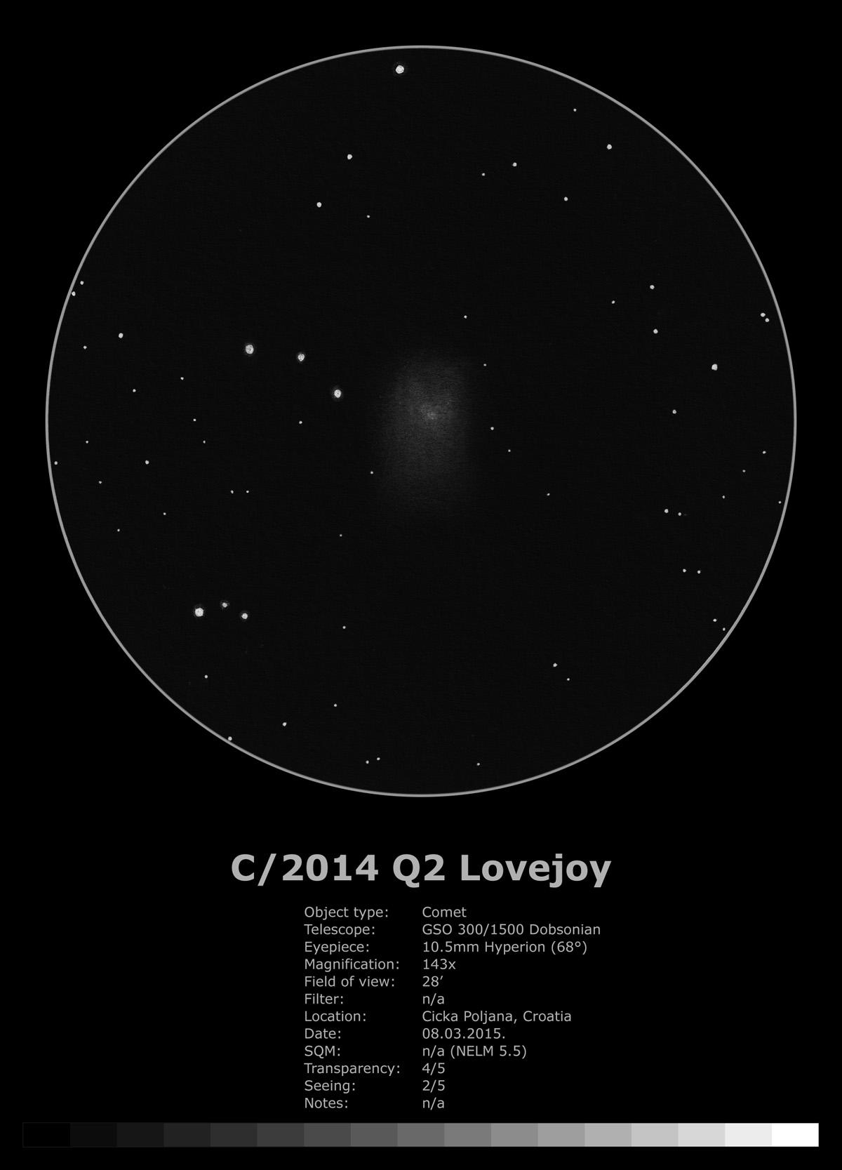C/2014 Q2 (2015)